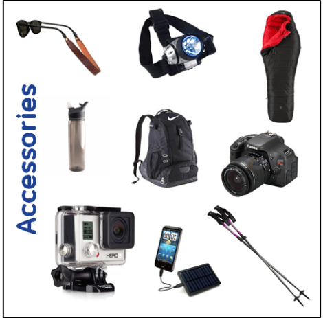 Packing List: Accessories Recommended for a Machu Picchu Trek