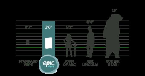 Epic-Wipes-Size-Chart.jpg